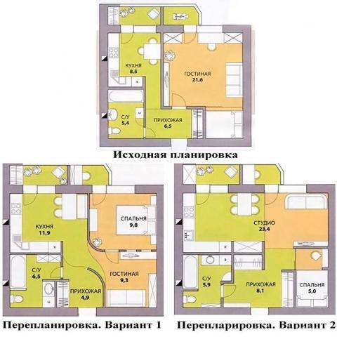 Какую квартиру выбрать: варианты планировок.