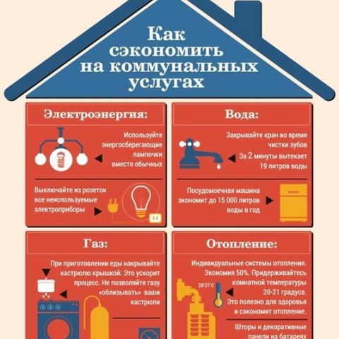 Как сэкономить на коммуналке в частном доме.